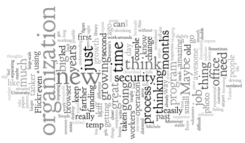 Wordle of my blog