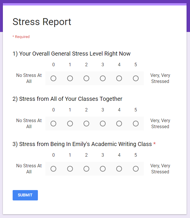 Stress Report Sample